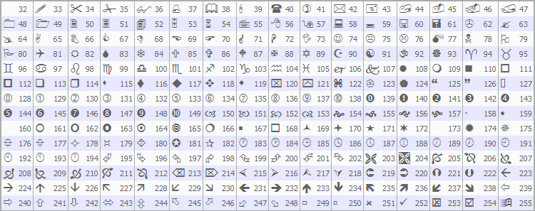 mql4_wingdings